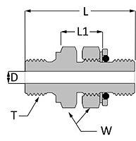 SAE Straight Thread Union